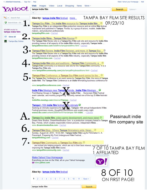 "Yahoo search results for ""Tampa indie film"" on September 23, 2010, shows that 7 out of then results on the first page are for the sites which make up Tampa Bay Film. Another search result, making eight, is for Passinault's affiliated production company."